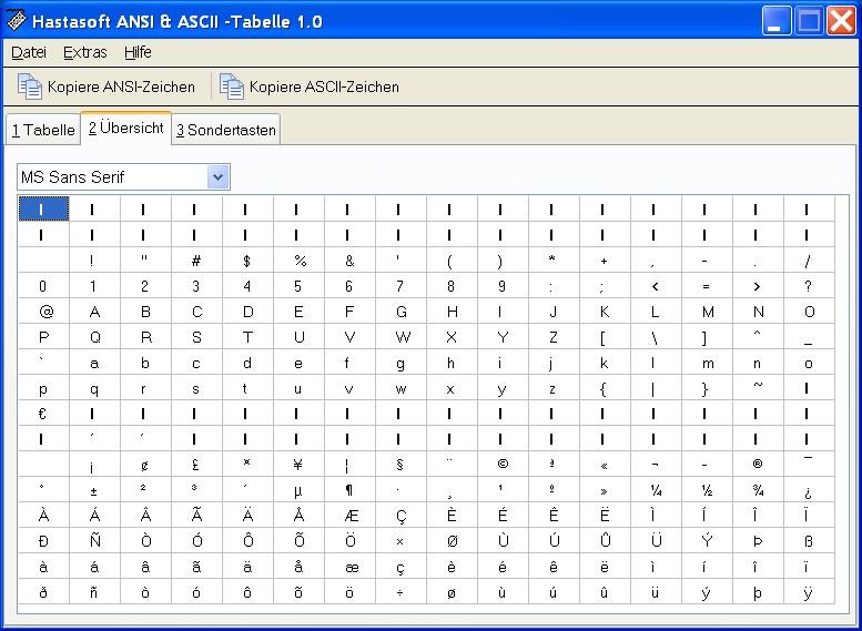 Pin ascii tabelle on pinterest for 7 bit ascii tabelle